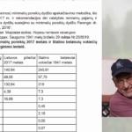 Lietuvos pensininkai gyvena blogiau už šunis. Dr. Algimantas Lebionka.