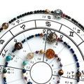Astrologijos filosofija