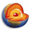 Žemė - Žemės sandara